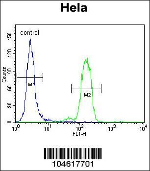 Bad BH3 Domain antibody (OAAB09536) in Hela cells using Flow Cytometry